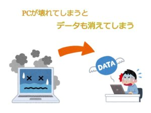 PC故障に伴いデータ消失