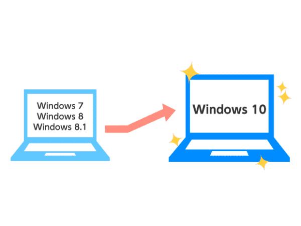 Windows 10のPCメーカーサポート情報まとめ