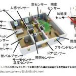 富士通研究所、スマートハウスのセンサーを活用した技術を開発