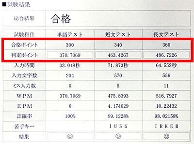 タイピング技能検定の試験結果票